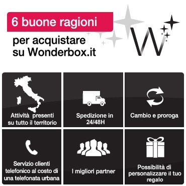 6 buone ragioni per acquistare su Wonderbox.it
